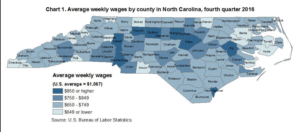 Map of average weekly wages in NC during the 4th quarter of 2016 by county.